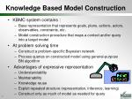 knowledge based model construction