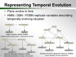 representing temporal evolution