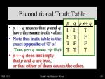 biconditional truth table