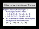 table as a disjunction of t rows