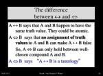 the difference between and