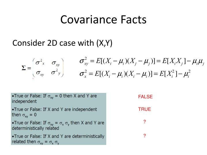 Covariance Facts