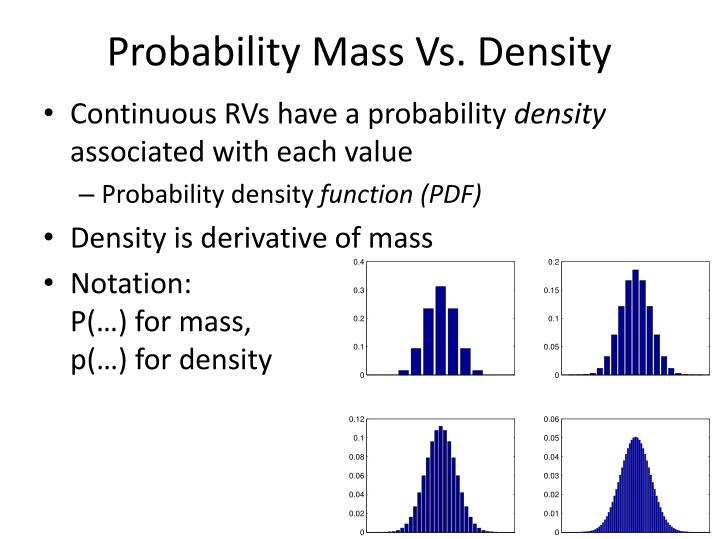 Probability Mass Vs. Density