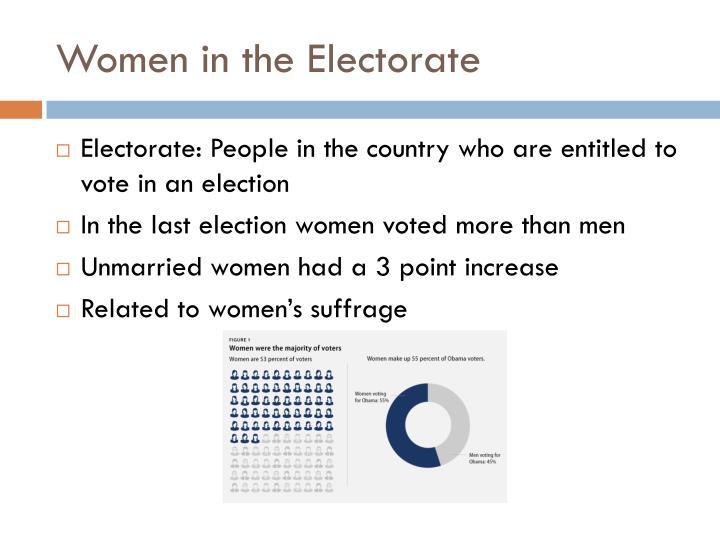 Women in the Electorate