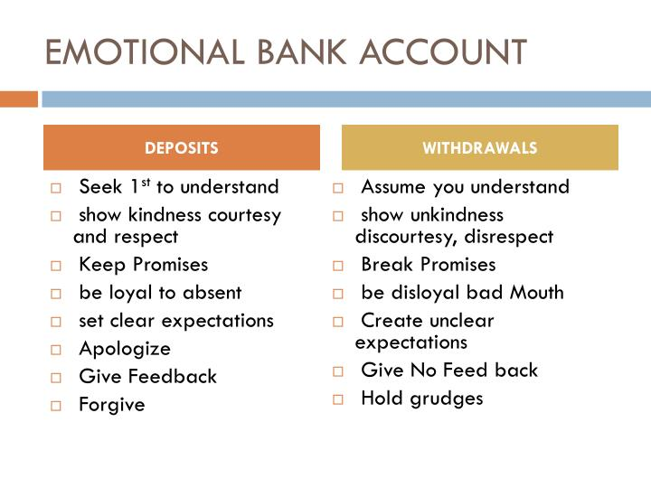 emotional bank account Your emotional bank account  by mj clark, ma, apr  one of my clients, wes raynor with matesich distributing, recently shared with me a powerful.
