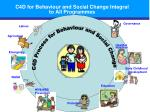 c4d for behaviour and social change integral to all programmes