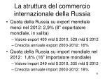 la struttura del commercio internazionale della russia