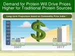 demand for protein will drive prices higher for traditional protein sources
