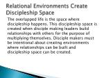 relational environments create discipleship space