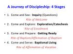 a journey of discipleship 4 stages
