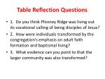 table reflection questions