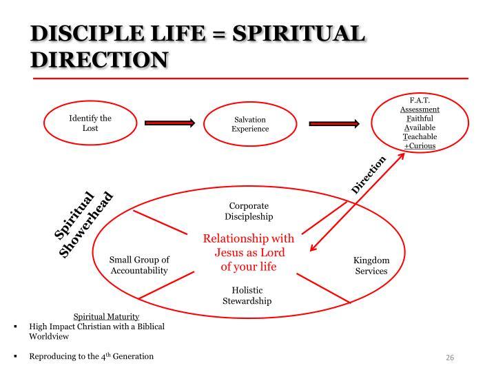 DISCIPLE LIFE = SPIRITUAL DIRECTION