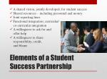 elements of a student success p artnership