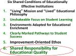 six shared conditions of educationally effective institutions