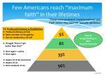 few americans reach maximum faith in their lifetimes