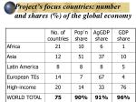 project s focus countries number and shares of the global economy