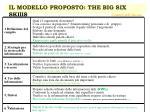 il modello proposto the big six skills