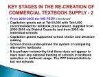 key stages in the re creation of commercial textbook supply 2