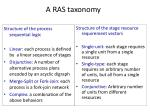 a ras taxonomy