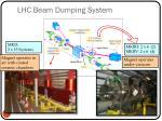 lhc beam dumping system