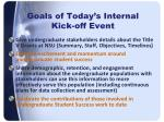 goals of today s internal kick off event