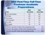nsu first time full time freshmen academic preparedness