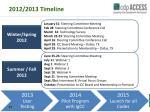 2012 2013 timeline