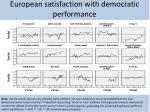 european satisfaction with democratic performance1