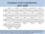 european trust in parliament 1997 2008