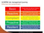 g mirm risk management journey informal risk assessment