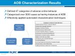 aob characterization results