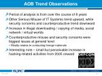 aob trend observations