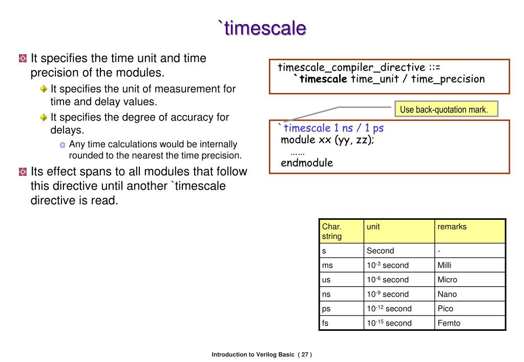 PPT - Verilog Basic Language Constructs - Lexical convention