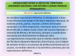 operaciones desde el resto del territorio aduanero nacional con destino a zonas francas permanentes