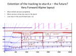 extention of the tracking to eta 4 x the future very forward alpine layout