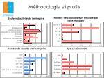 m thodologie et profils1