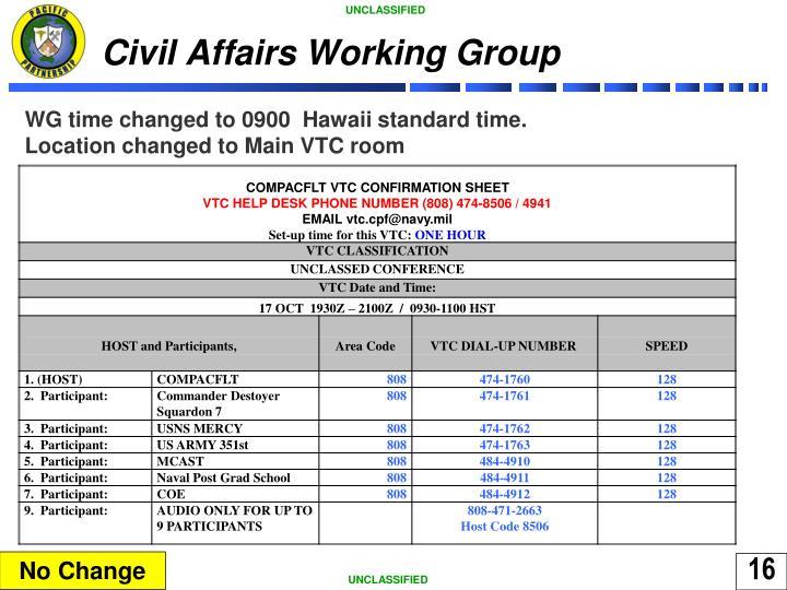 Civil Affairs Working Group