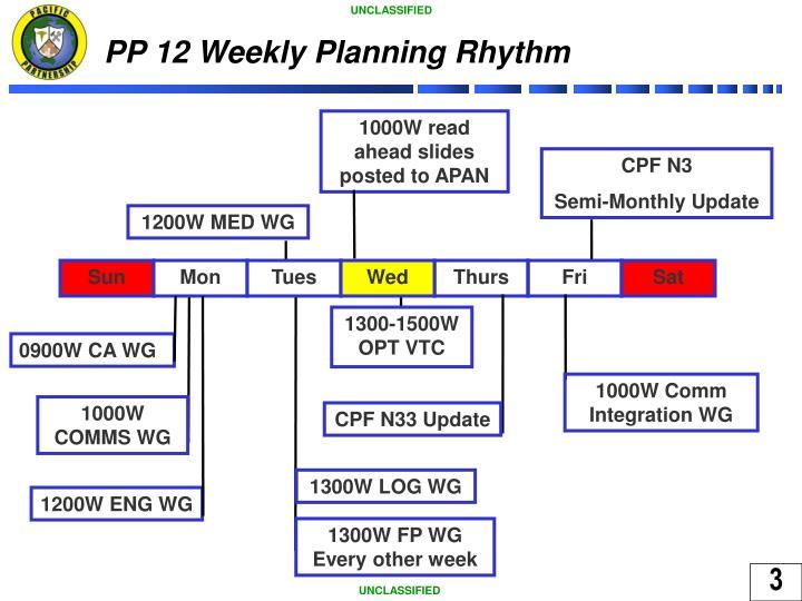 Pp 12 weekly planning rhythm