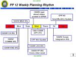 pp 12 weekly planning rhythm