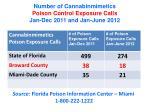 number of cannabinmimetics poison control exposure calls jan dec 2011 and jan june 2012