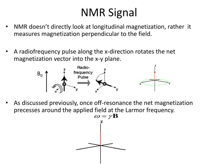 NMR Signal