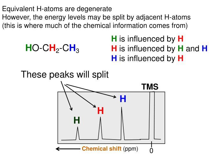 Equivalent H-atoms are degenerate