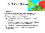 schleiffen plan continued