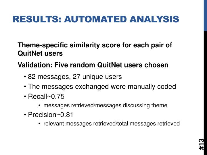 Results: Automated Analysis
