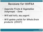 revisions for hhfka
