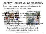 identity conflict vs compatibility