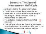 summary the second measurement half cycle