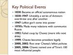 key political events
