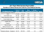 2011 ryan white services report rsr number of clients served and visits for core medical services
