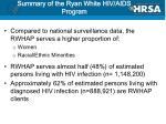 summary of the ryan white hiv aids program